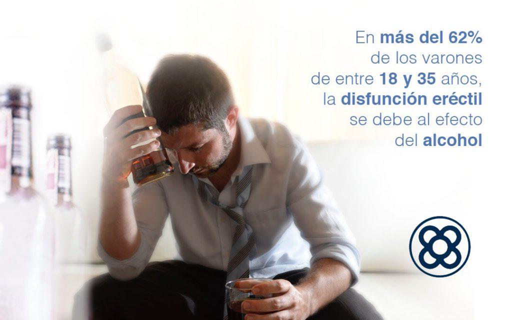 jovenes-consumen-alcohol-con-impotencia