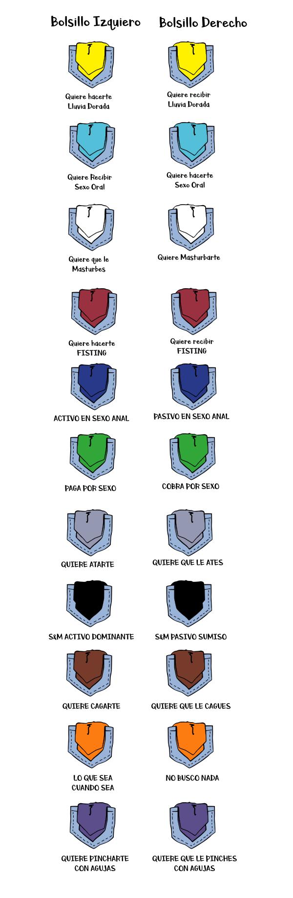 codigo-panuelos-gay-mastersex